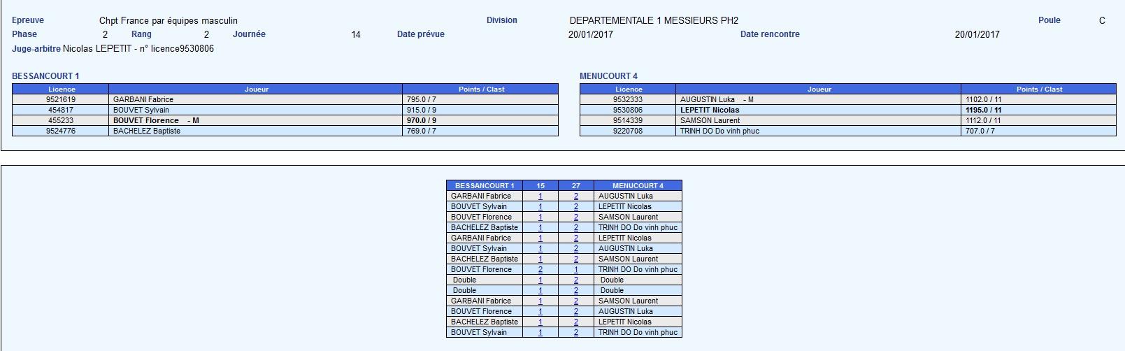 Bessancourt Menucourt