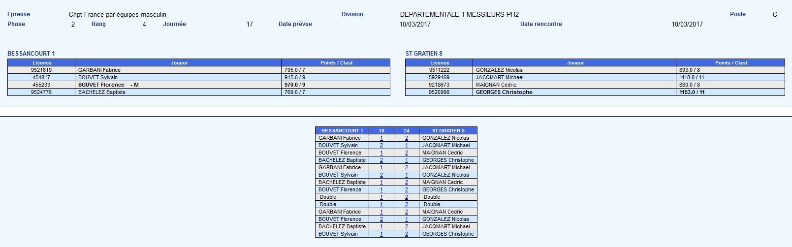 J11 Bessancourt St Gratien